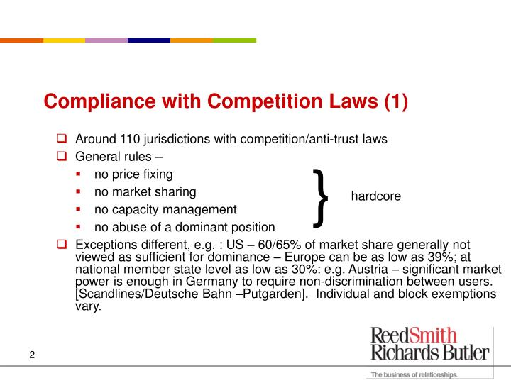 Compliance with Competition Laws (1)