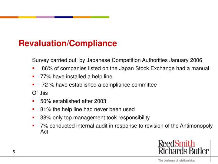 Revaluation/Compliance