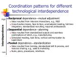 coordination patterns for different technological interdependence