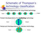 schematic of thompson s technology classification