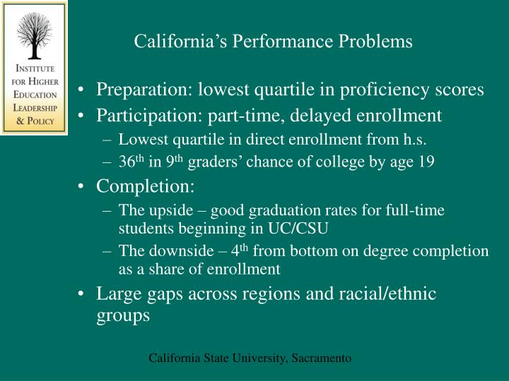 California's Performance Problems