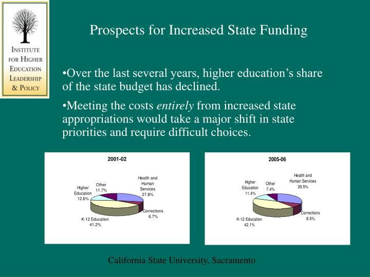 Prospects for Increased State Funding