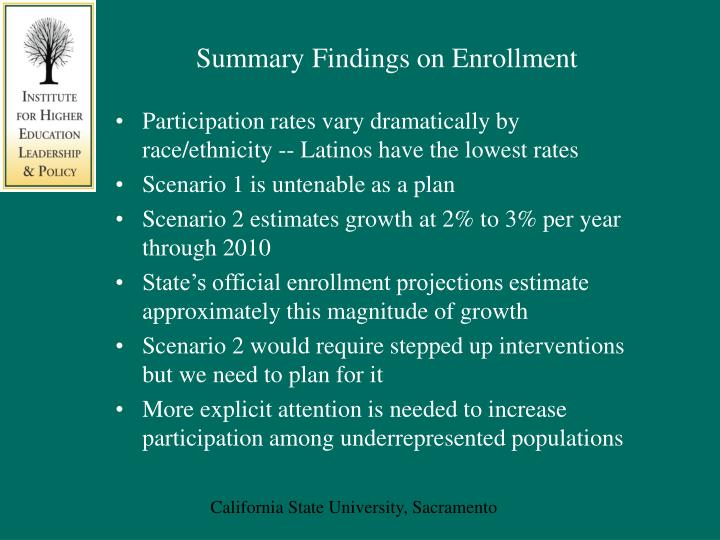 Summary Findings on Enrollment