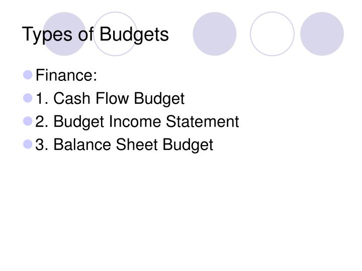 Types of Budgets