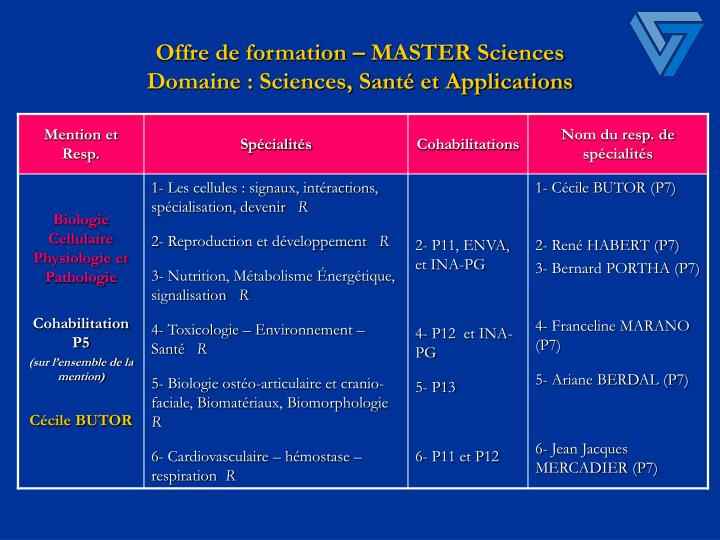 Offre de formation master sciences domaine sciences sant et applications
