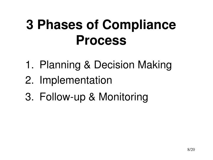 3 Phases of Compliance Process
