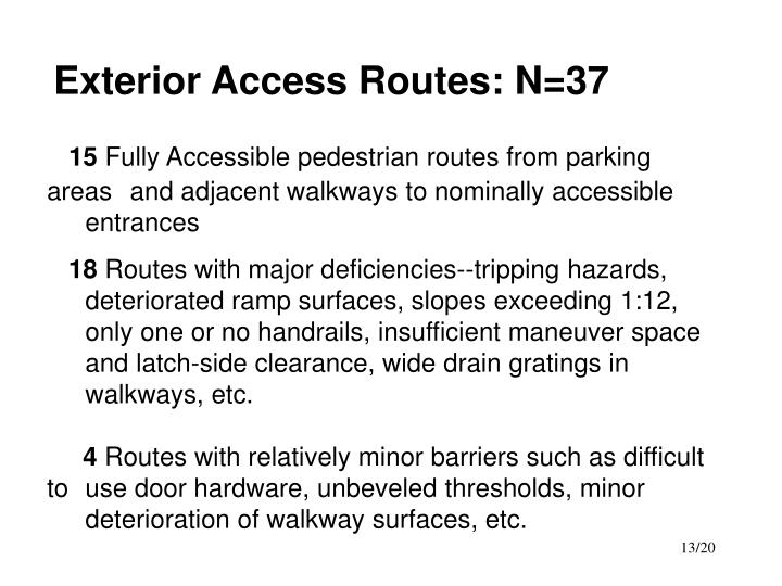 Exterior Access Routes: N=37
