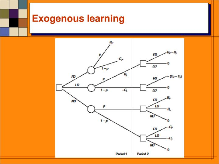 Exogenous learning