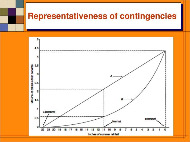 Representativeness of contingencies