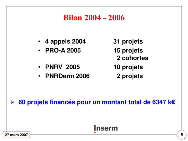 4 appels 200431 projets