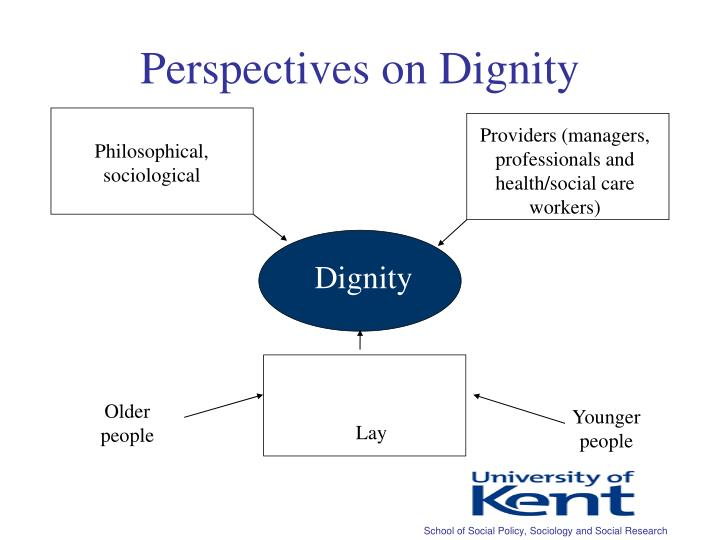Perspectives on dignity