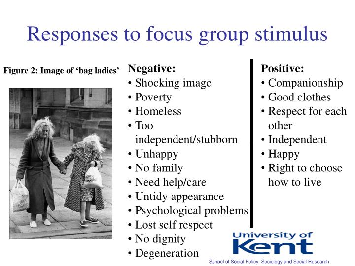 Responses to focus group stimulus