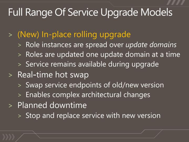 Full Range Of Service Upgrade Models