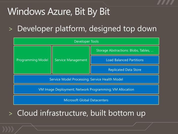 Cloud infrastructure, built bottom up