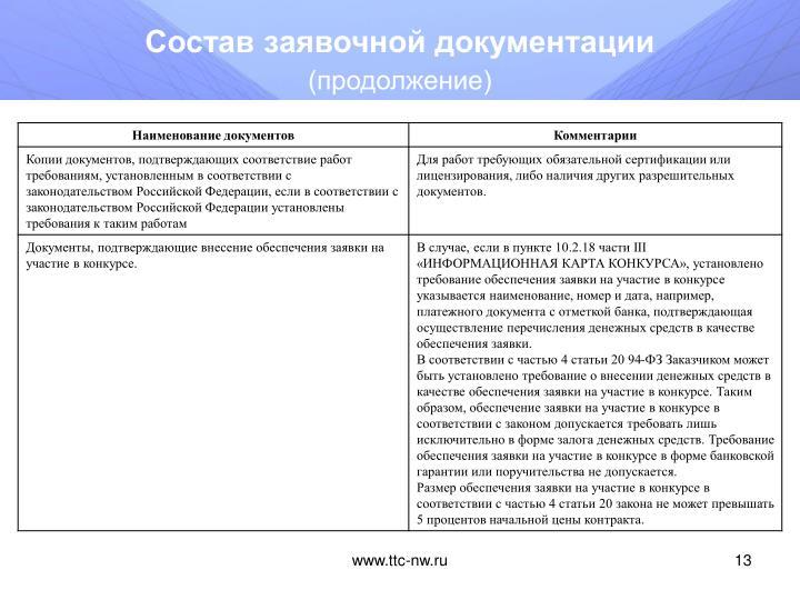 Состав заявочной документации