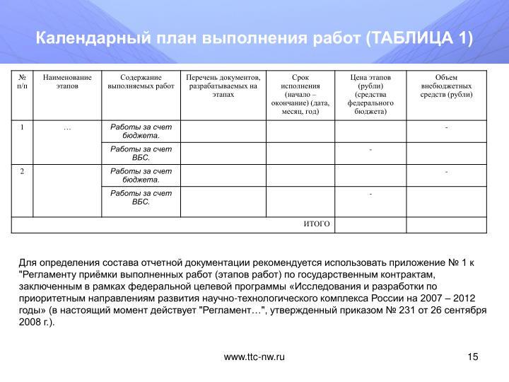 Календарный план выполнения работ (ТАБЛИЦА 1)