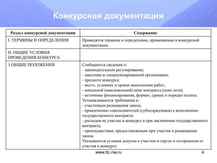 Конкурсная документация