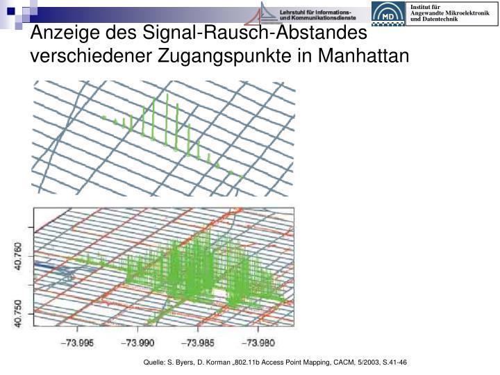 Anzeige des Signal-Rausch-Abstandes verschiedener Zugangspunkte in Manhattan