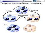 vergleich infrastruktur und ad hoc netzwerk