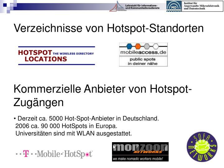 Verzeichnisse von Hotspot-Standorten