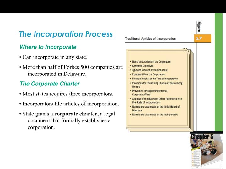 The Incorporation Process