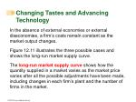 changing tastes and advancing technology10