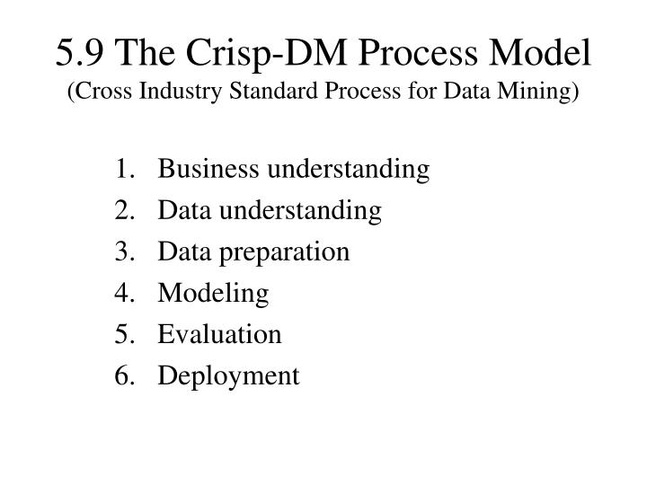 5.9 The Crisp-DM Process Model