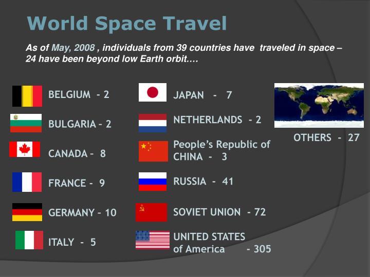 World Space Travel