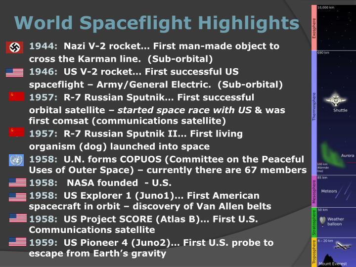 World Spaceflight Highlights