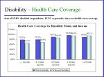 disability health care coverage