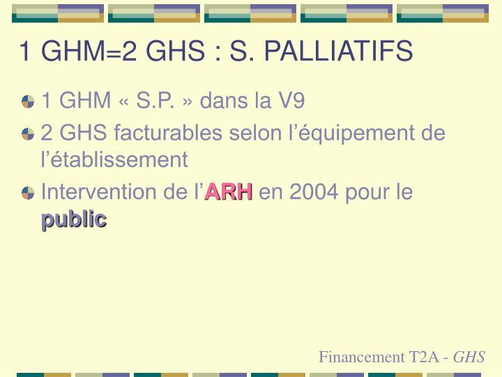 1 GHM=2 GHS : S. PALLIATIFS