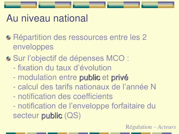 Au niveau national