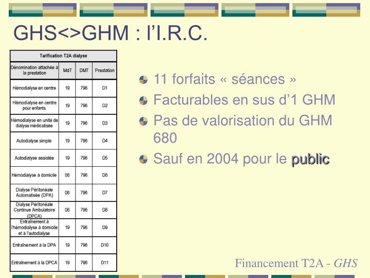 GHS<>GHM : l'I.R.C.