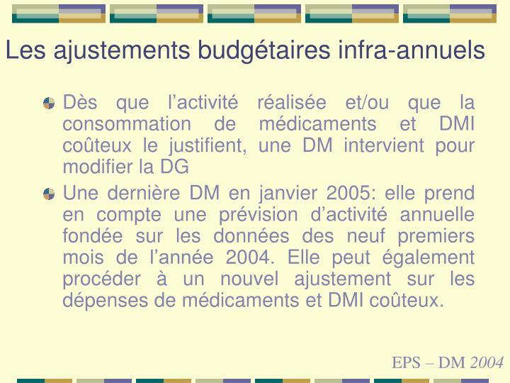 Les ajustements budgétaires infra-annuels