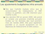 les ajustements budg taires infra annuels