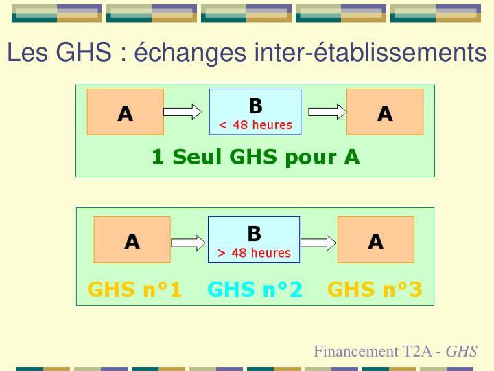 Les GHS : échanges inter-établissements