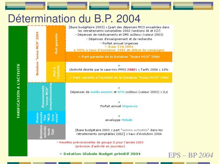 Détermination du B.P. 2004