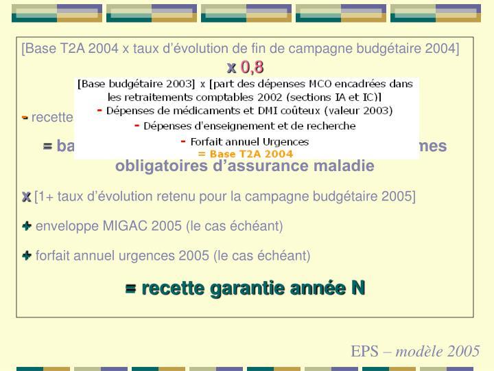 [Base T2A 2004 x taux d'évolution de fin de campagne budgétaire 2004]