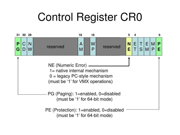 Control Register CR0