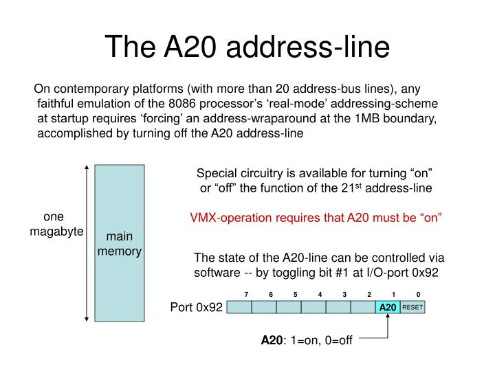 The A20 address-line
