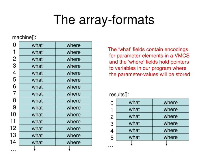 The array-formats