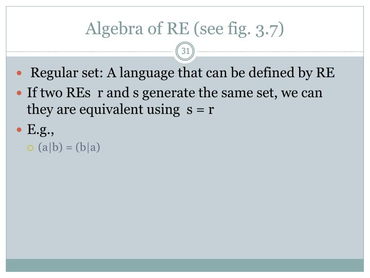 Algebra of RE (see fig. 3.7)
