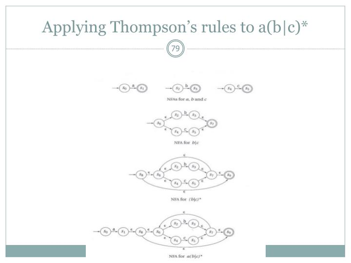 Applying Thompson's rules to a(b|c)*