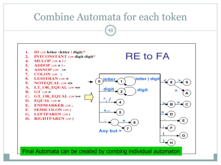 Combine Automata for each token