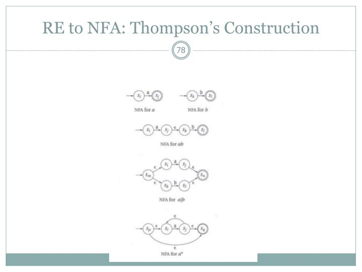 RE to NFA: Thompson's Construction