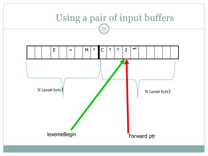 Using a pair of input buffers
