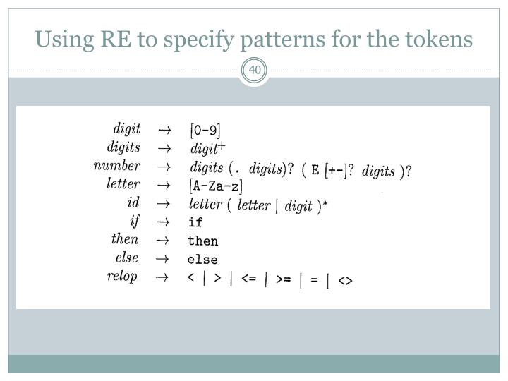 Using RE to specify patterns for the tokens