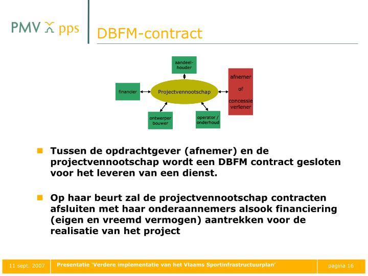 DBFM-contract