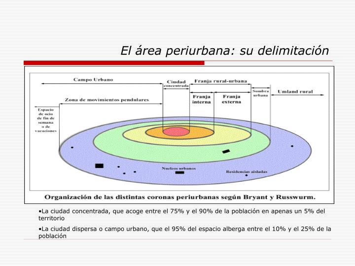 El área periurbana: su delimitación