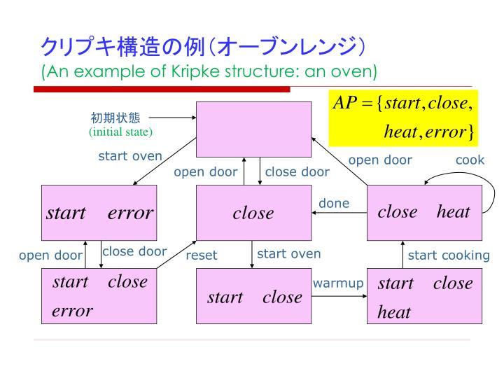 クリプキ構造の例(オーブンレンジ)